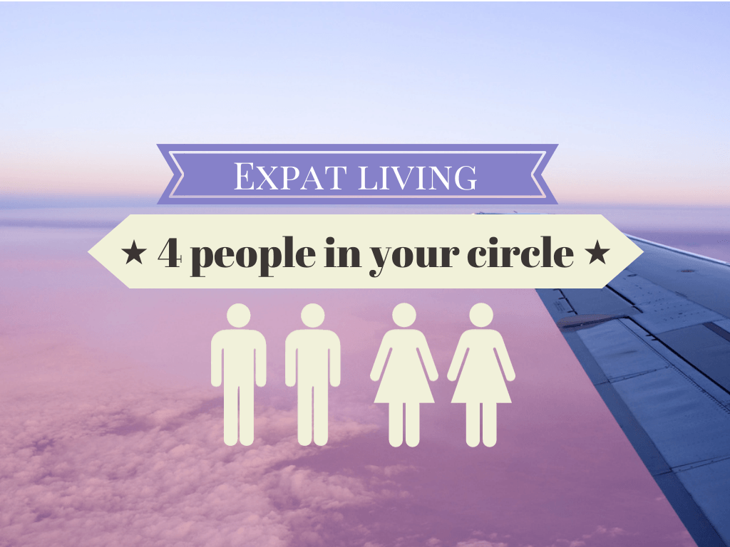 Expat Living infographic