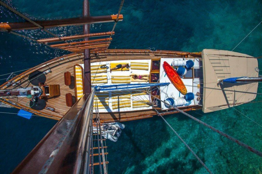 The Cost Of A Week Sailing Croatia With Busabout