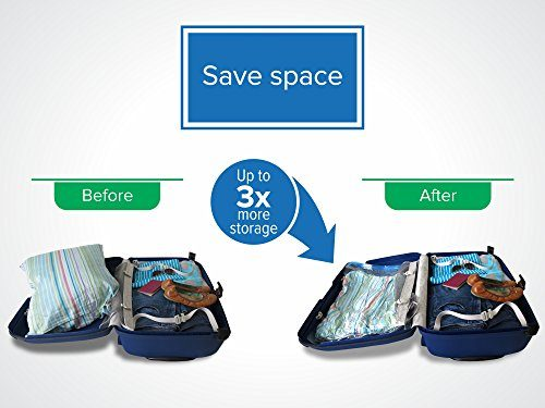 Best Travel Packing Cubes_Clear