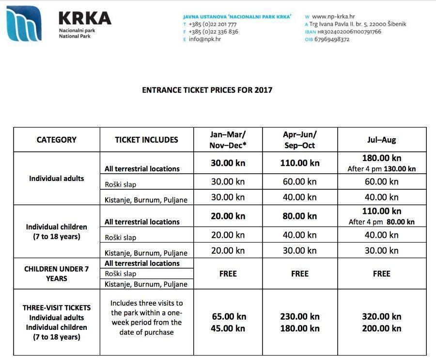 Krka Waterfalls Prices 2017