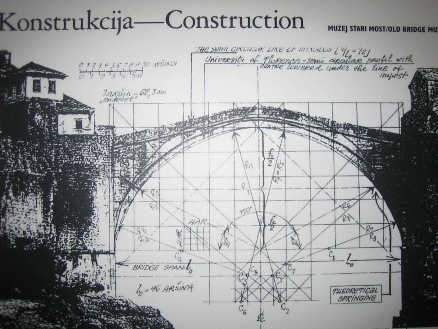 Stari Most Construction. Mostar Bridge