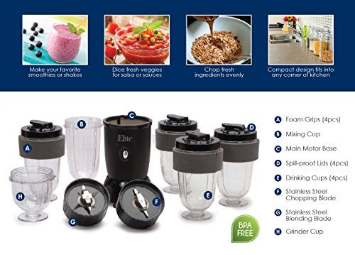 BEST TRAVEL BLENDERS REVIEW -MaxiMatic Elite Cuisine 300 Watt</td></noscript> <td > 17-Piece Personal Drink Blender