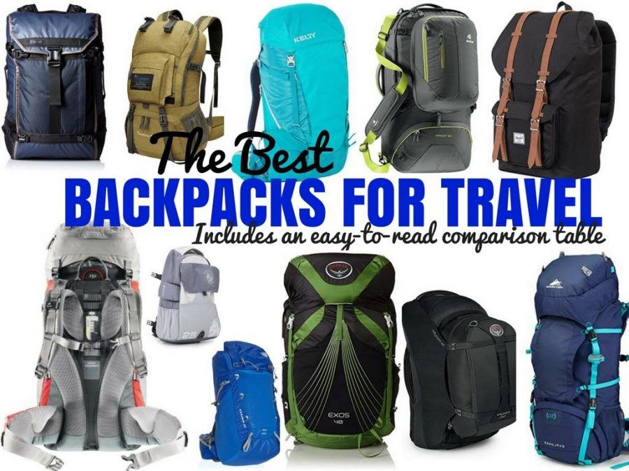Best Backpack For Travel Reviews Guide | Travel Reviews - Chasing ...
